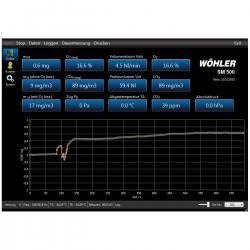 Software na CD Wöhler SM 500